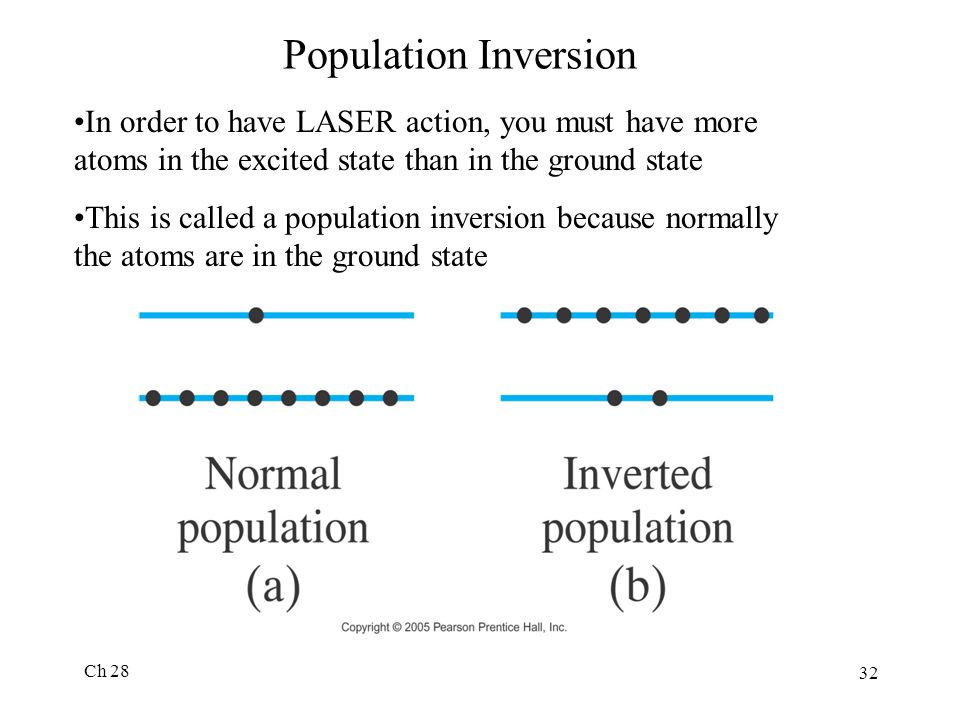 Population Inversion In order to have LASER action, you must have more atoms in the excited state than in the ground state.