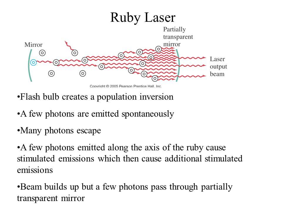 Ruby Laser Flash bulb creates a population inversion