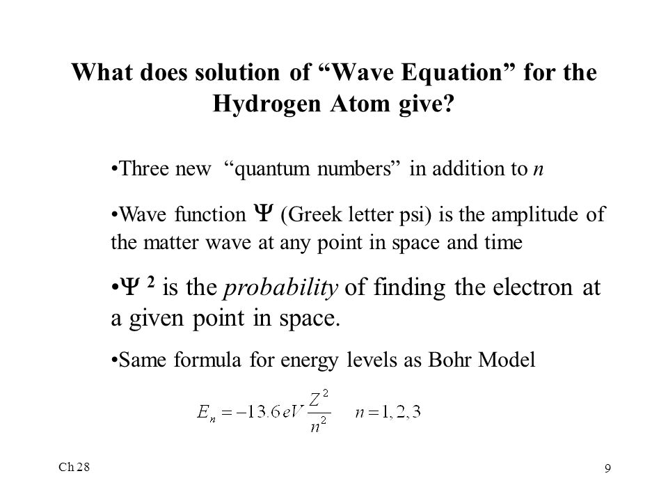 What does solution of Wave Equation for the Hydrogen Atom give
