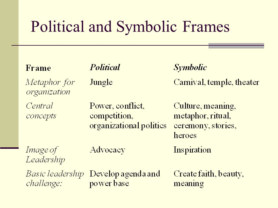 Political and Symbolic Frames