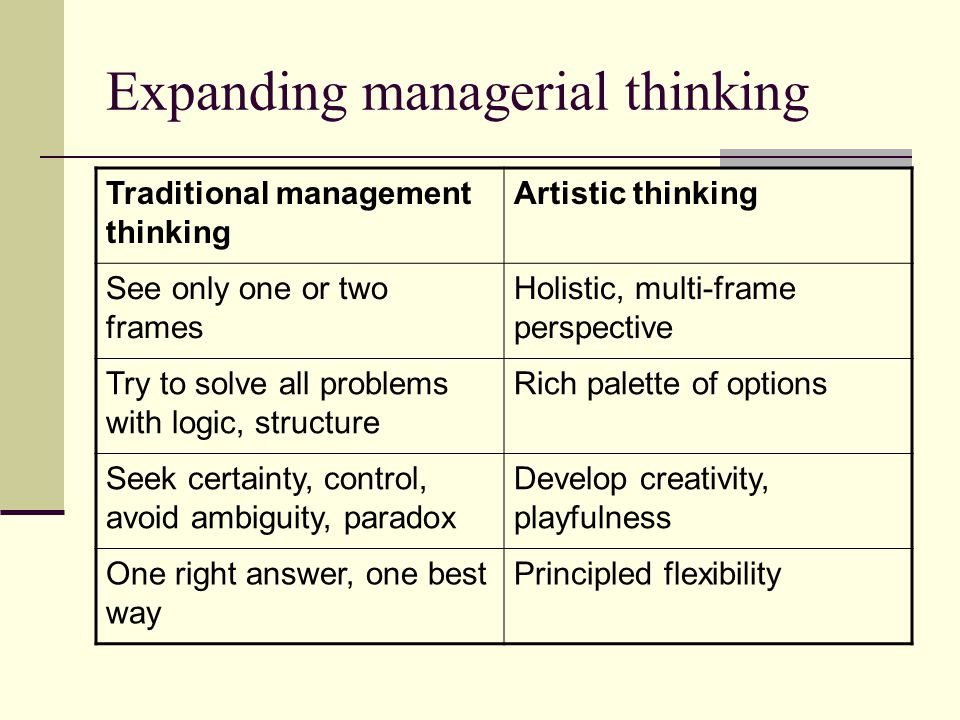 Expanding managerial thinking
