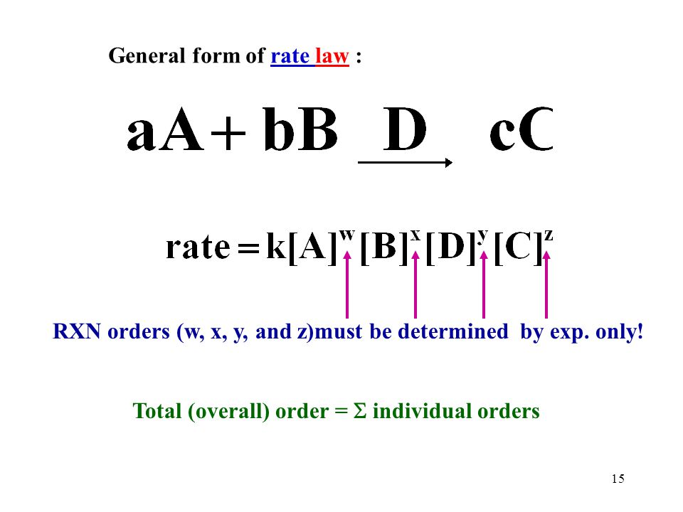 General form of rate law :