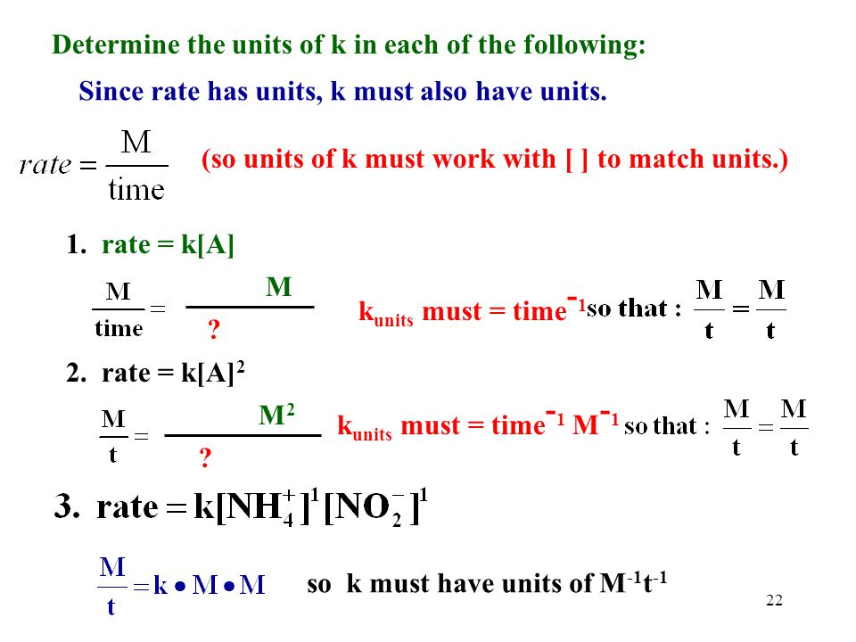 Determine the units of k in each of the following: