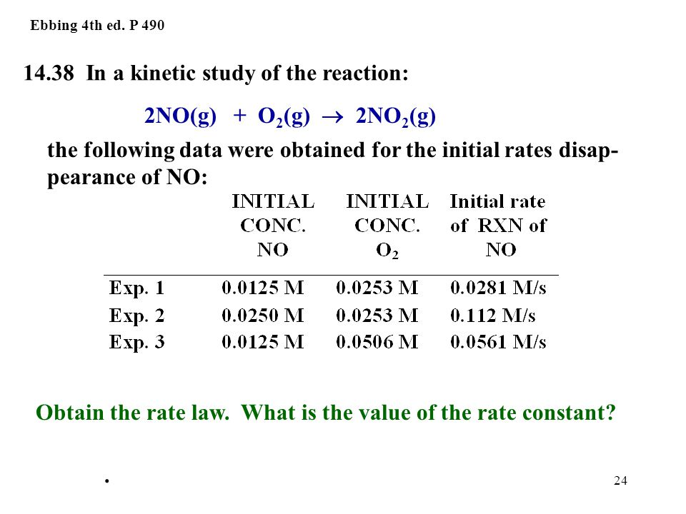 14.38 In a kinetic study of the reaction: