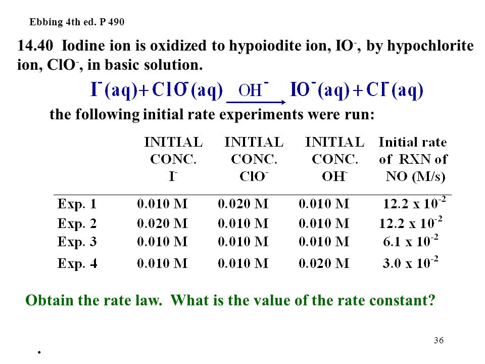 14.40 Iodine ion is oxidized to hypoiodite ion, IO-, by hypochlorite