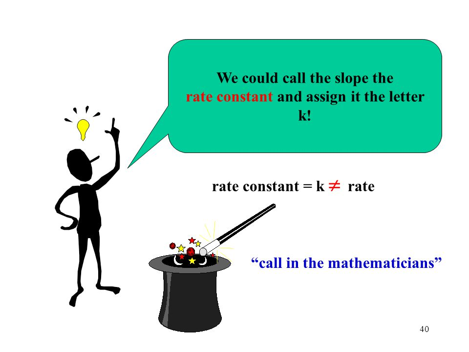 We could call the slope the rate constant and assign it the letter k!
