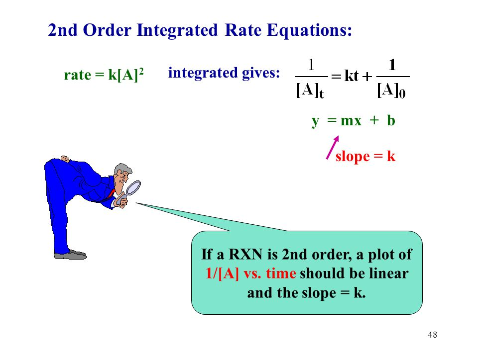 2nd Order Integrated Rate Equations: