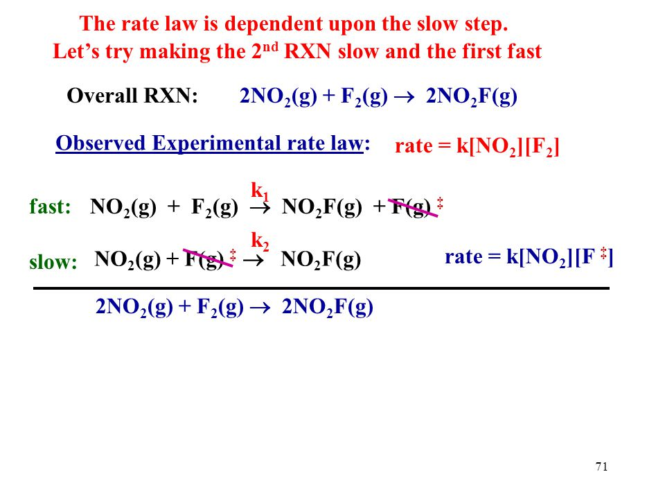 The rate law is dependent upon the slow step.