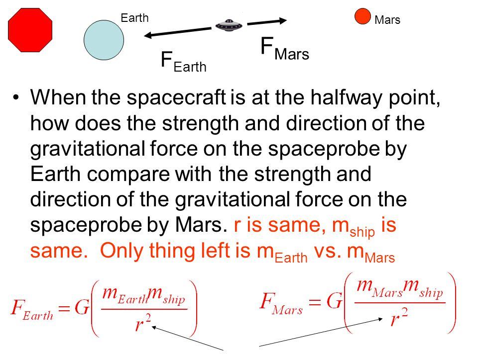 Earth Mars. FMars. FEarth.