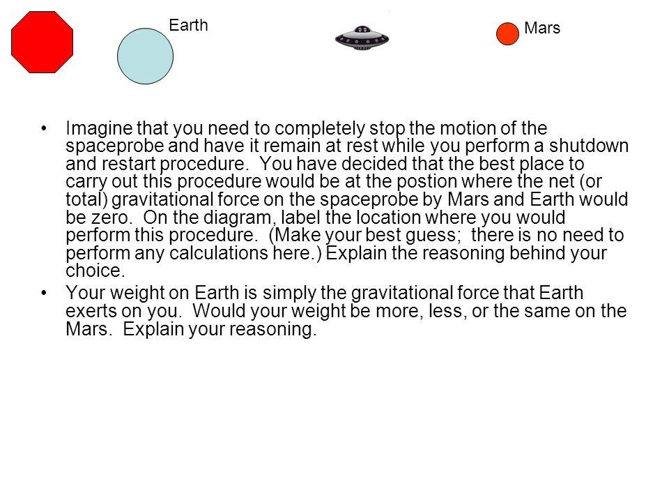 Earth Mars.