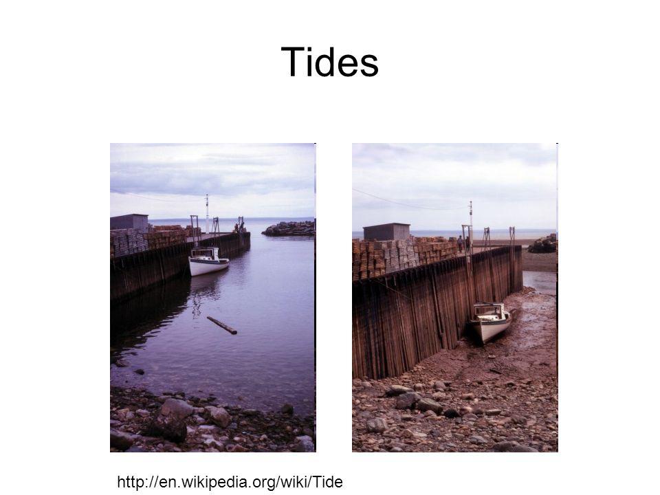 Tides http://en.wikipedia.org/wiki/Tide