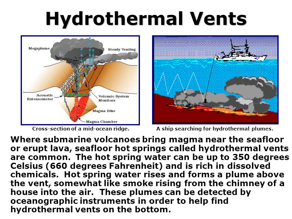Hydrothermal Vents Cross-section of a mid-ocean ridge. A ship searching for hydrothermal plumes.