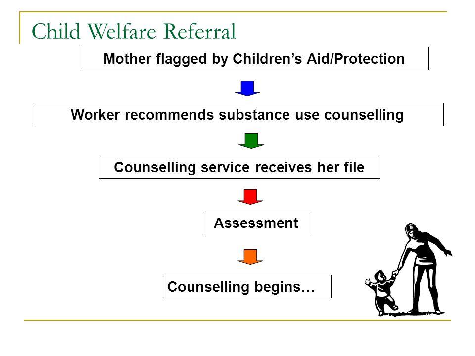 Child Welfare Referral