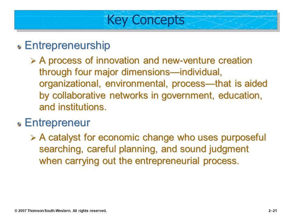 Key Concepts Entrepreneurship Entrepreneur