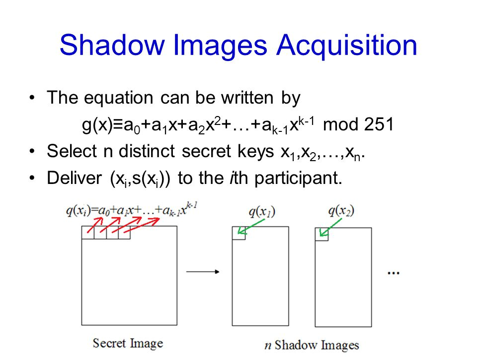 Shadow Images Acquisition