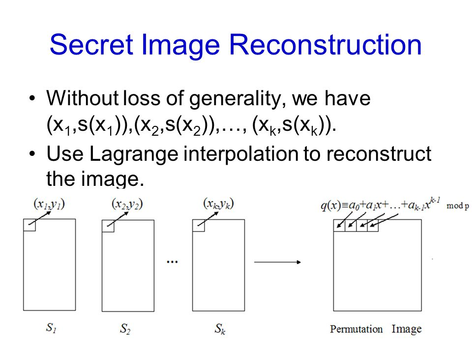 Secret Image Reconstruction