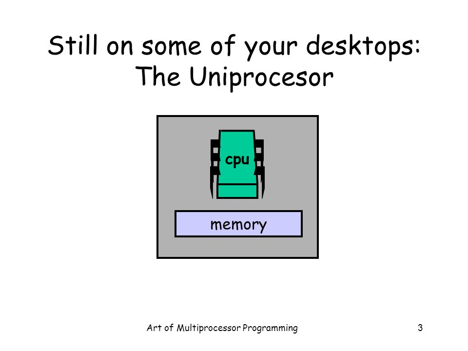 Still on some of your desktops: The Uniprocesor