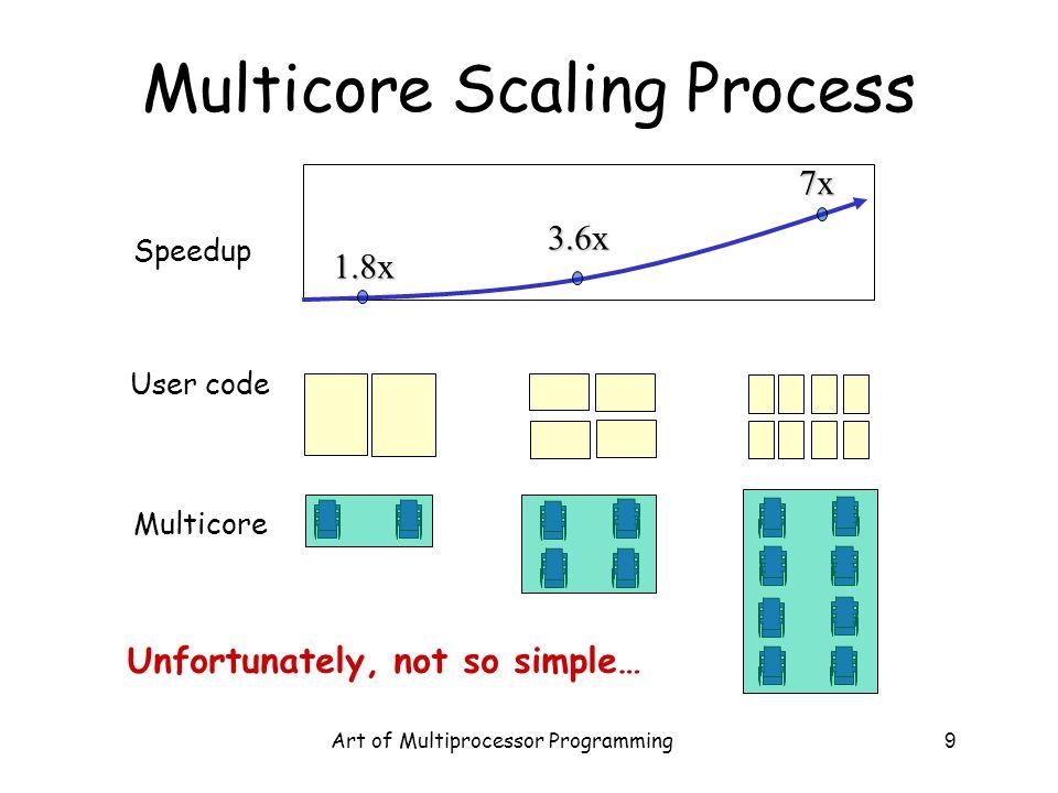 Multicore Scaling Process