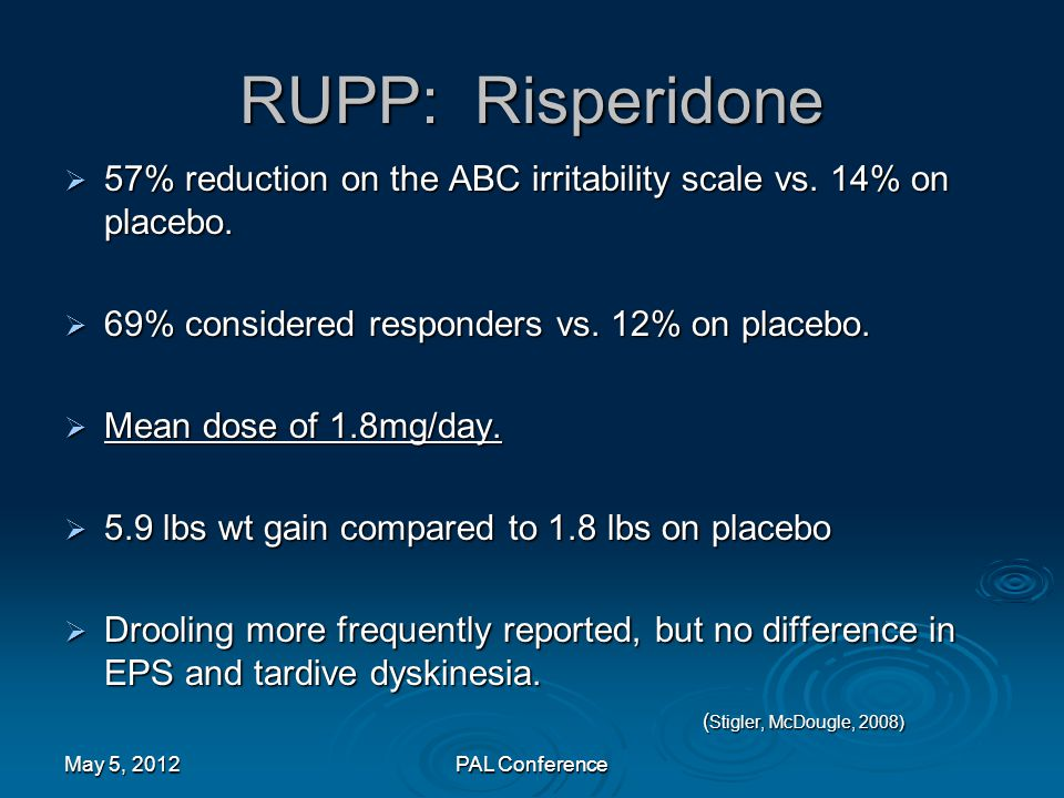 RUPP: Risperidone 57% reduction on the ABC irritability scale vs. 14% on placebo. 69% considered responders vs. 12% on placebo.