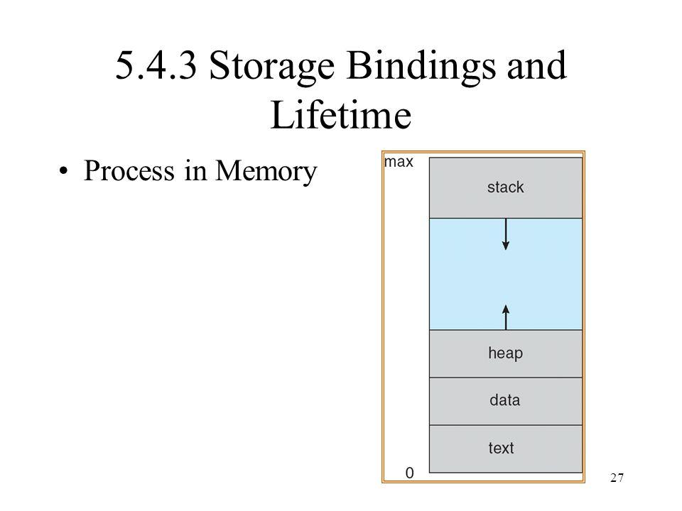 5.4.3 Storage Bindings and Lifetime