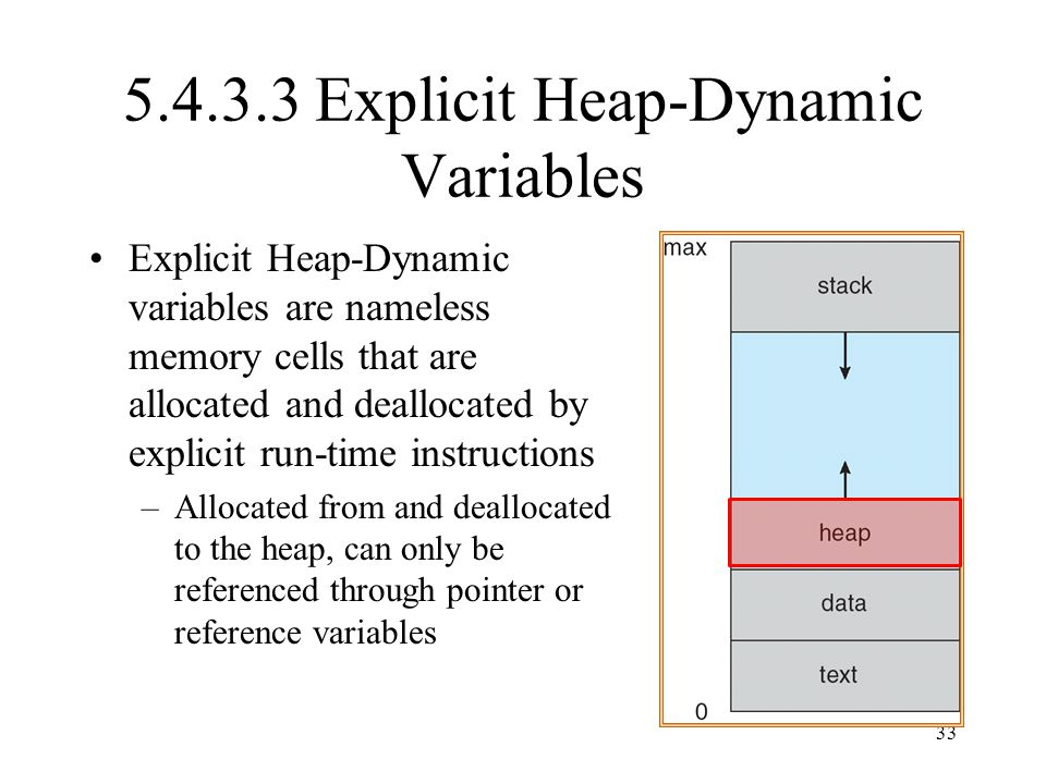 5.4.3.3 Explicit Heap-Dynamic Variables