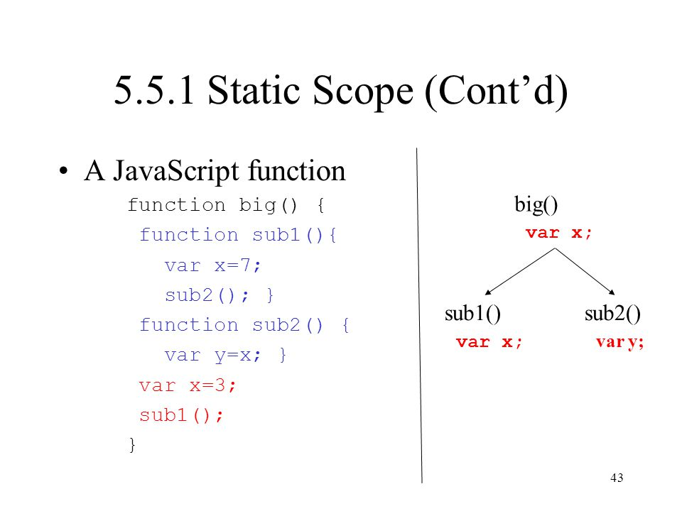 5.5.1 Static Scope (Cont'd) A JavaScript function big() var x; sub1()