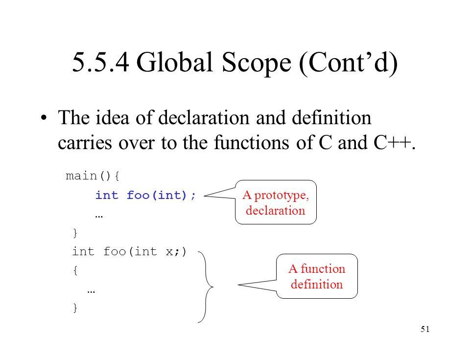 A prototype, declaration