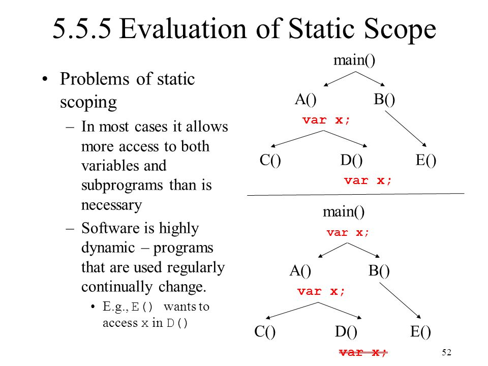 5.5.5 Evaluation of Static Scope