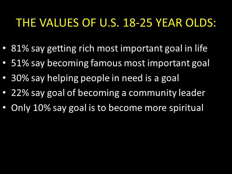 THE VALUES OF U.S. 18-25 YEAR OLDS: