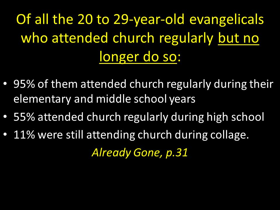 Of all the 20 to 29-year-old evangelicals who attended church regularly but no longer do so: