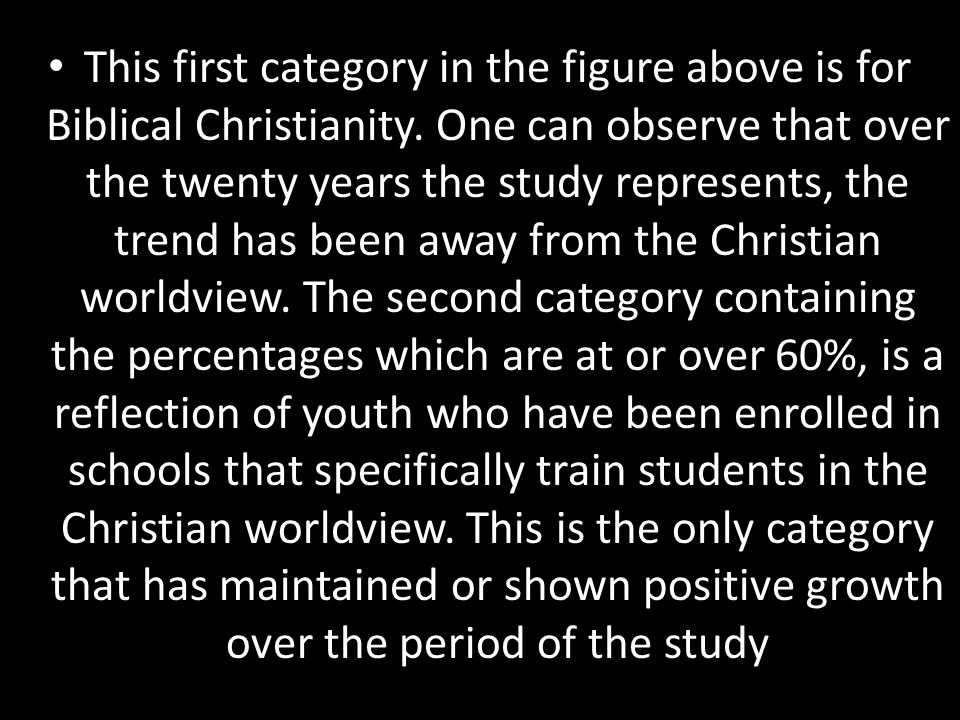 This first category in the figure above is for Biblical Christianity