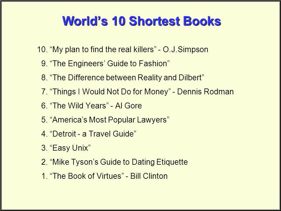 World's 10 Shortest Books