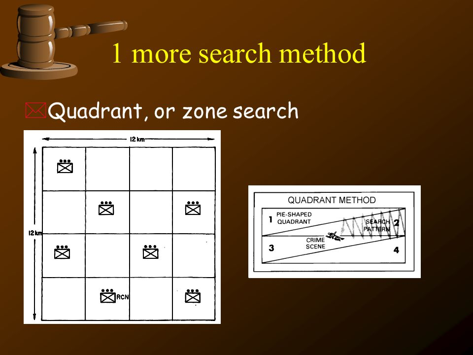 1 more search method Quadrant, or zone search