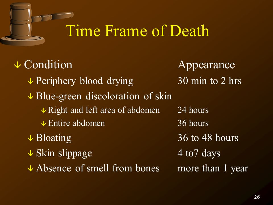 Time Frame of Death Condition Appearance