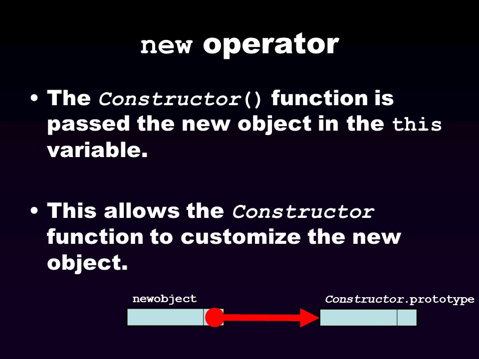 new operator The Constructor() function is passed the new object in the this variable.
