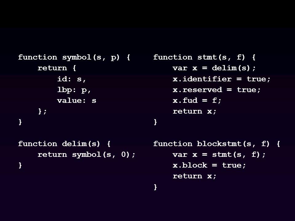 function symbol(s, p) { return { id: s, lbp: p, value: s. }; } function delim(s) { return symbol(s, 0);