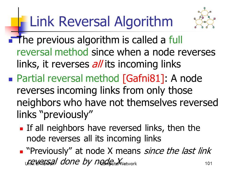 Link Reversal Algorithm