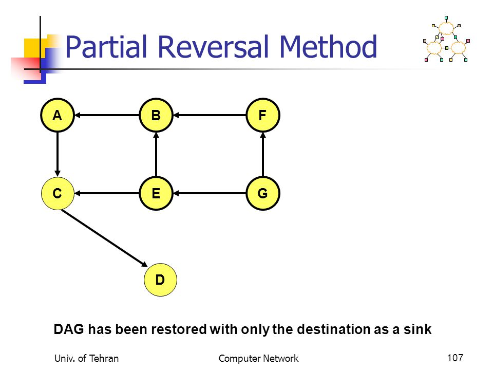 Partial Reversal Method