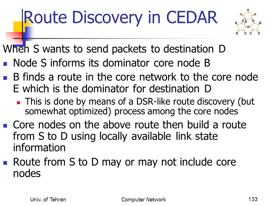 Route Discovery in CEDAR