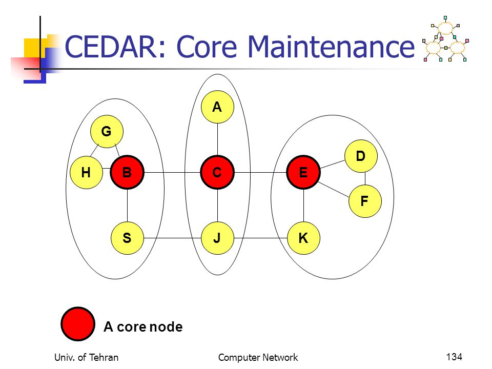 CEDAR: Core Maintenance