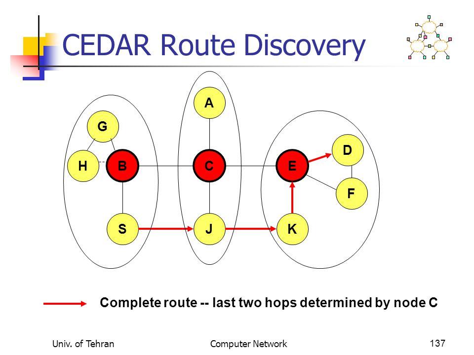 CEDAR Route Discovery A G D H B C E F S J K