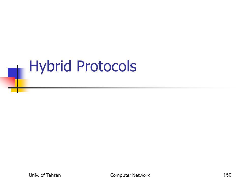 Hybrid Protocols Univ. of Tehran Computer Network