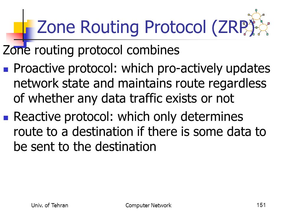 Zone Routing Protocol (ZRP)