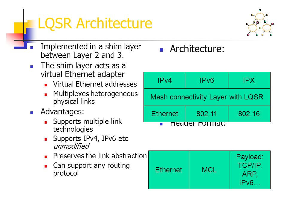 Mesh connectivity Layer with LQSR