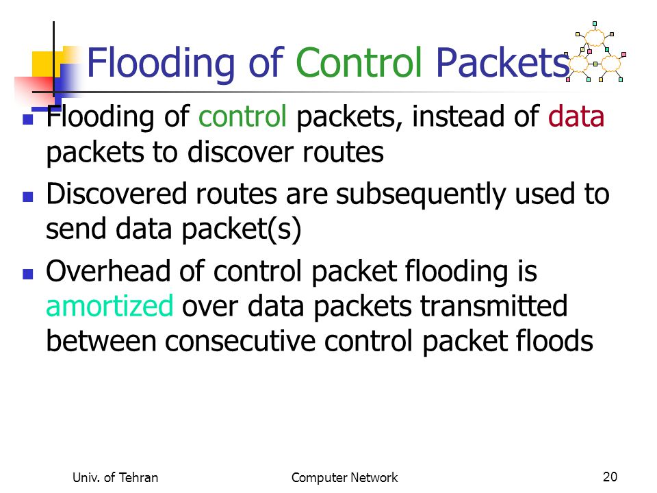 Flooding of Control Packets