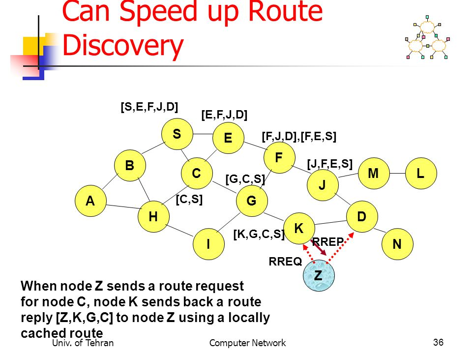 Use of Route Caching: Can Speed up Route Discovery