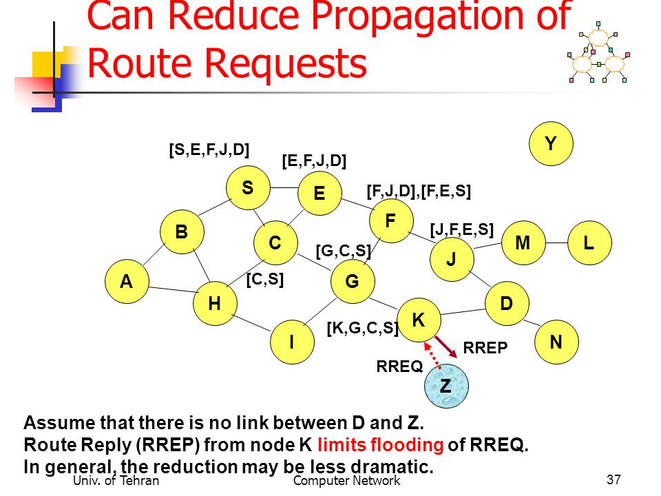Use of Route Caching: Can Reduce Propagation of Route Requests