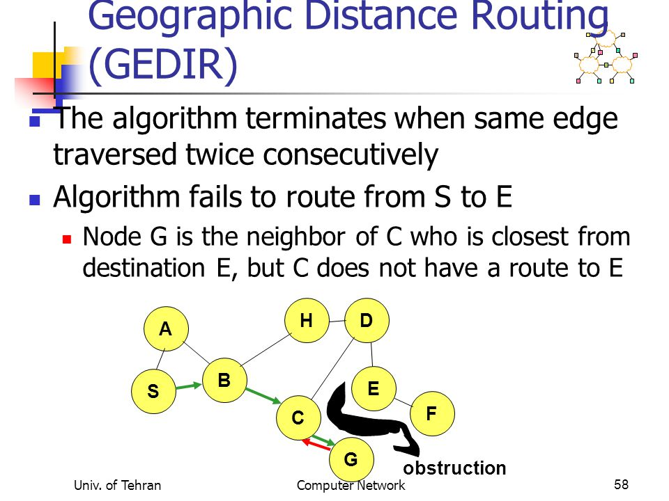 Geographic Distance Routing (GEDIR)