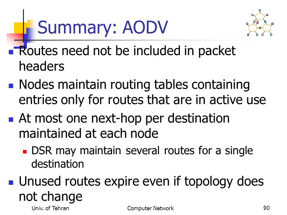 Summary: AODV Routes need not be included in packet headers