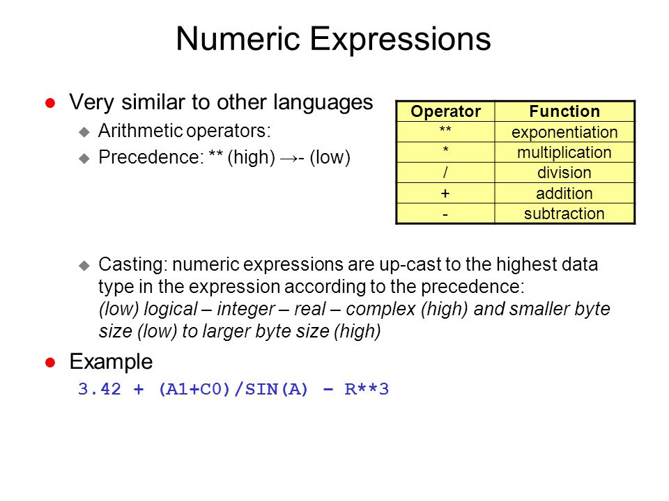 Numeric Expressions Very similar to other languages Example